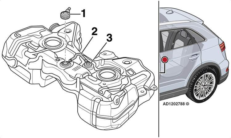 Autodata: Savjeti i trikovi – Audi Q3