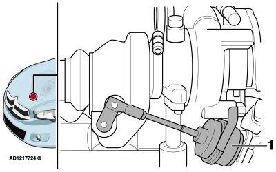Autodata: Savjeti i trikovi – Citroën C-Elysee