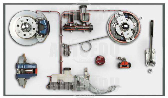 Sustava kočnica – dvostruki hidraulički krug sa servo kočnicom